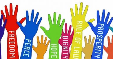 Coloured hands with human rights and freedoms on them